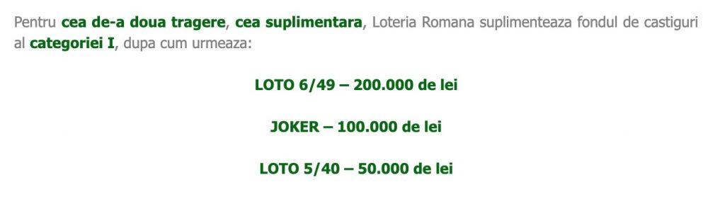 Loteria Română organizeaza trageri duble la 6/49, 5 din 40 și Joker